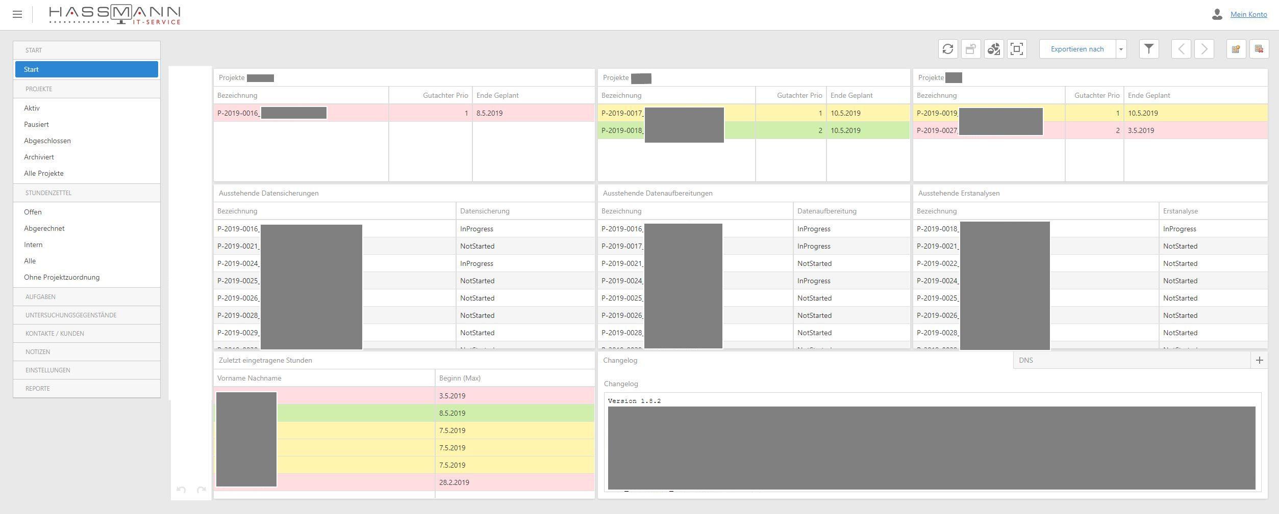 Projektverwaltung-Dashboard